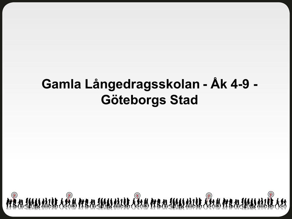Gamla Långedragsskolan - Åk 4-9 - Göteborgs Stad