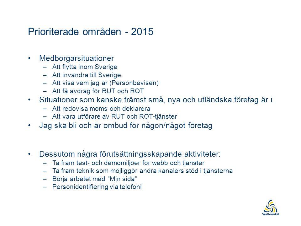 Prioriterade områden - 2015