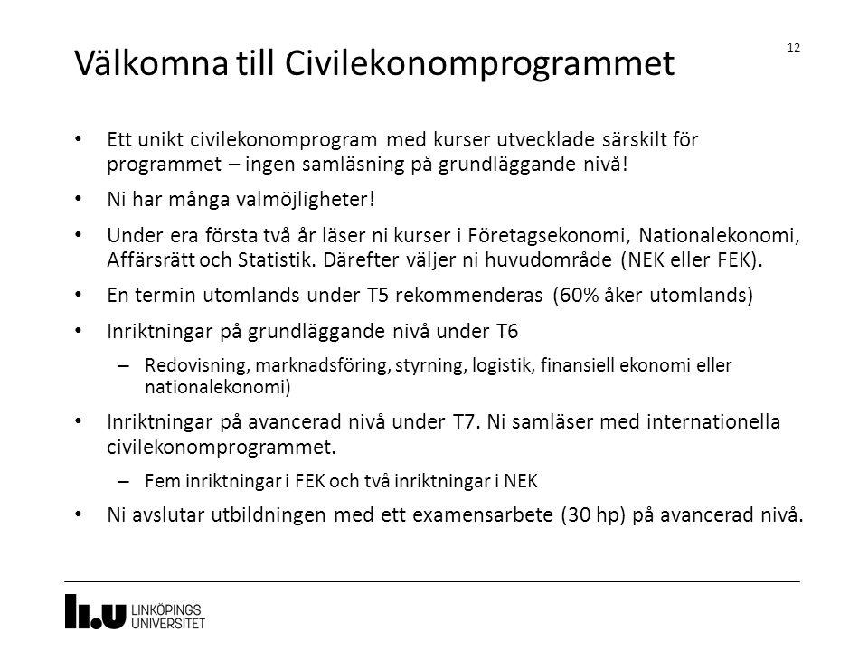 Välkomna till Civilekonomprogrammet