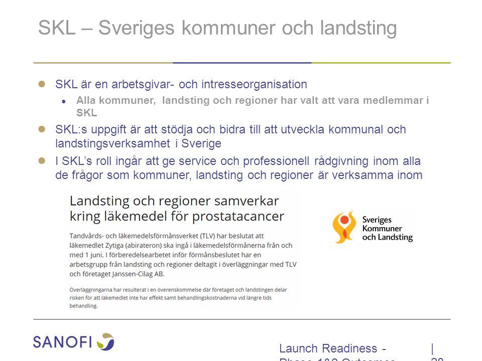 SKL – Sveriges kommuner och landsting