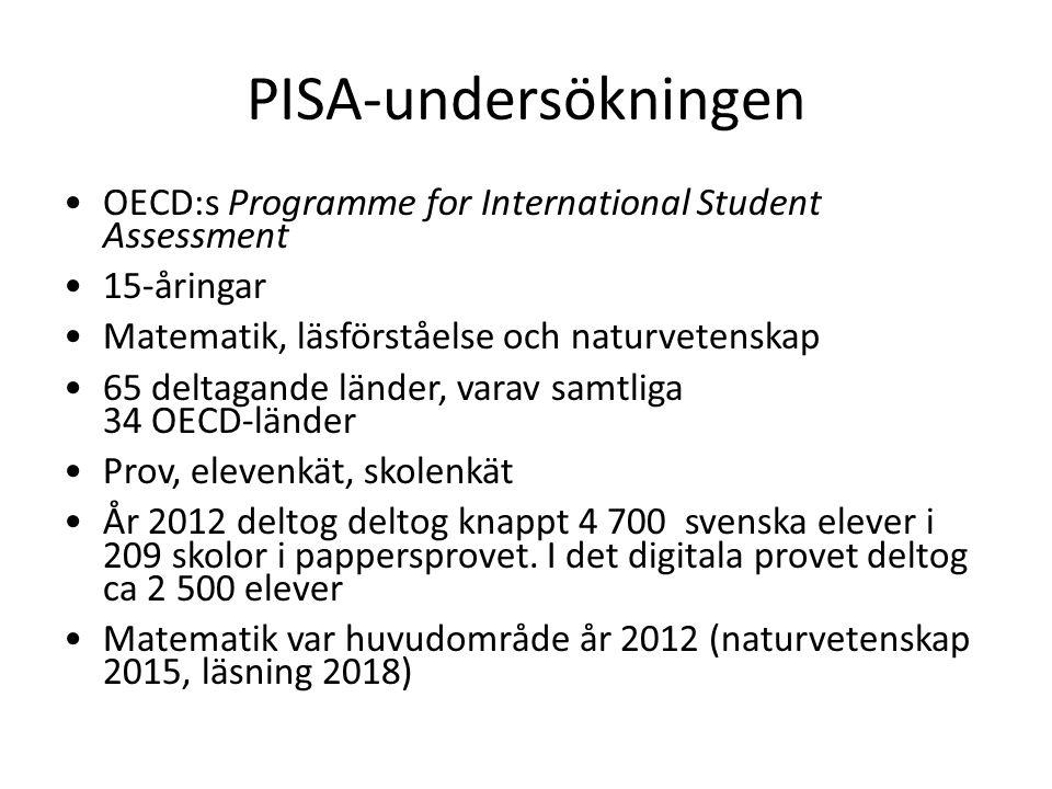 PISA-undersökningen OECD:s Programme for International Student Assessment. 15-åringar. Matematik, läsförståelse och naturvetenskap.
