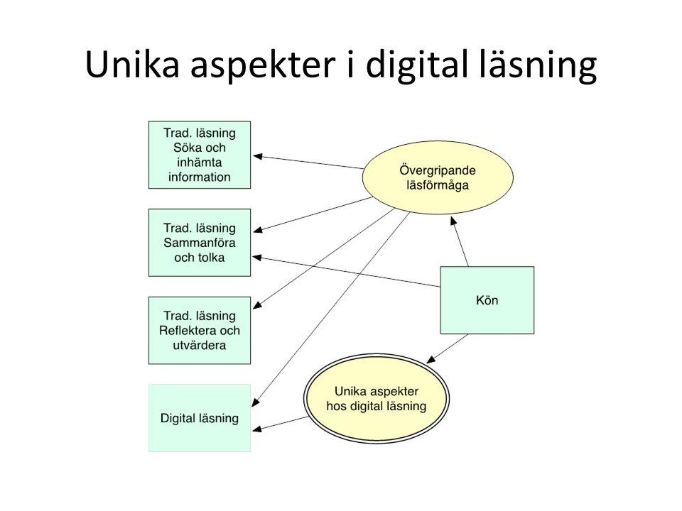 Unika aspekter i digital läsning