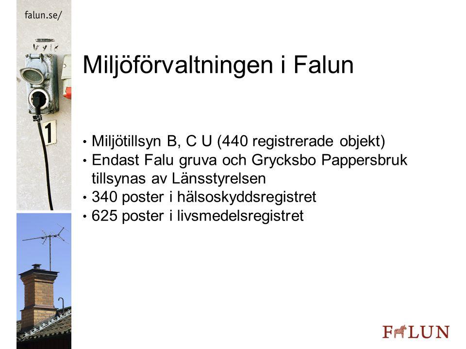 Miljöförvaltningen i Falun