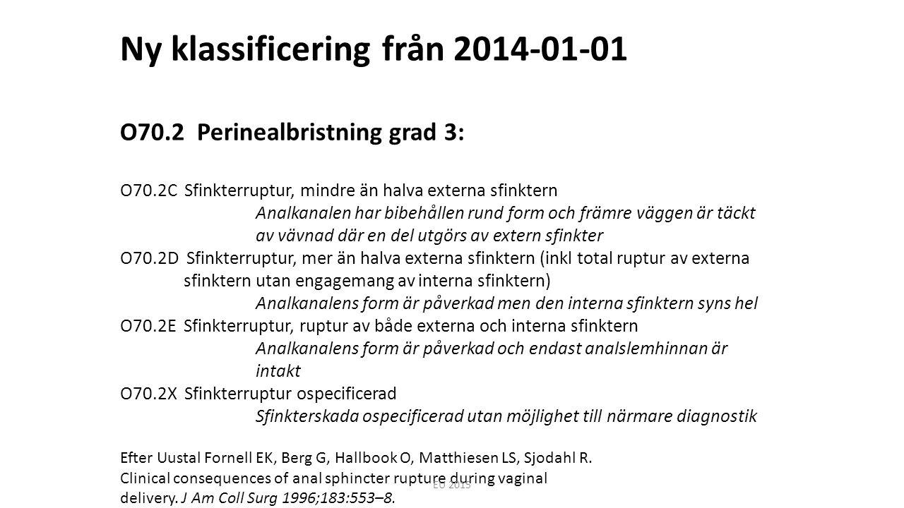 Ny klassificering från 2014-01-01