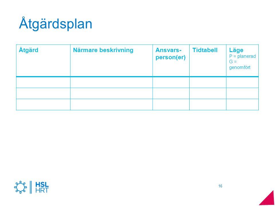Åtgärdsplan Åtgärd Närmare beskrivning Ansvars-person(er) Tidtabell