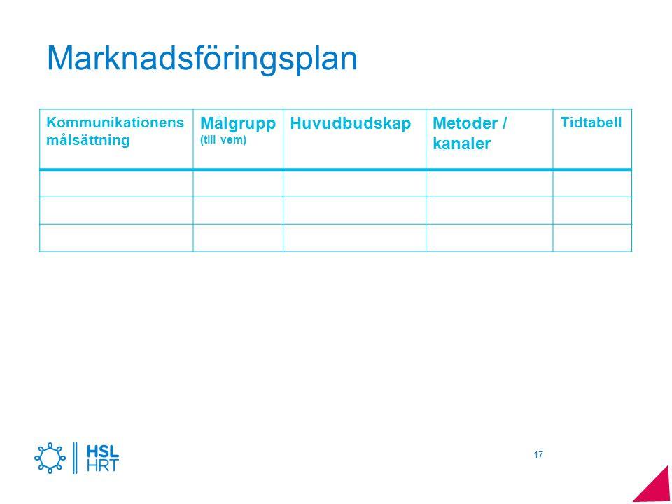 Marknadsföringsplan Målgrupp Huvudbudskap Metoder / kanaler