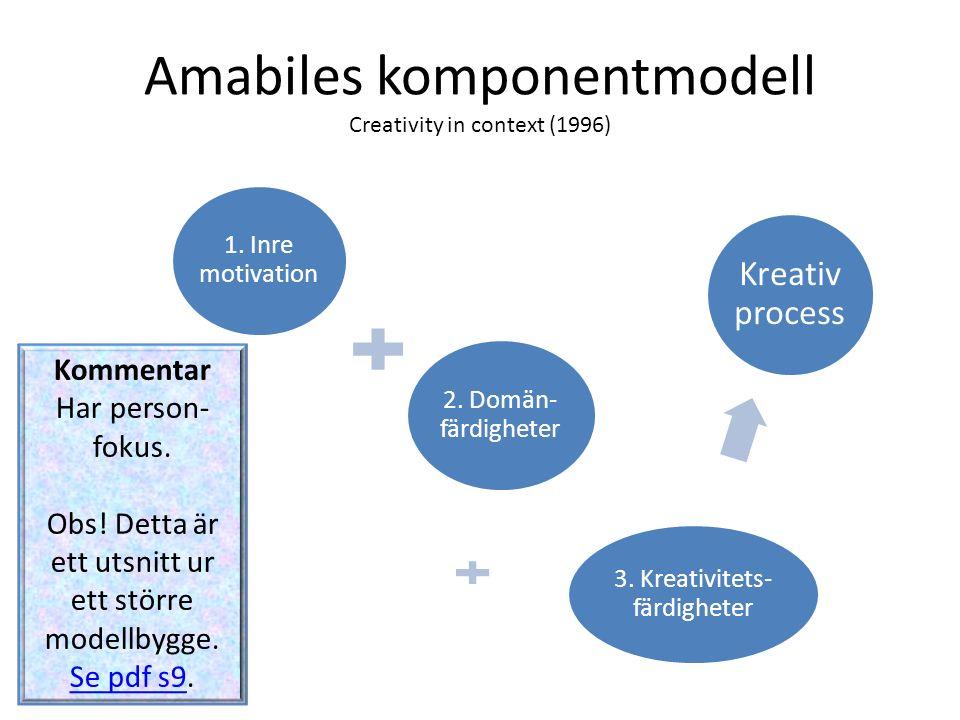 Amabiles komponentmodell Creativity in context (1996)