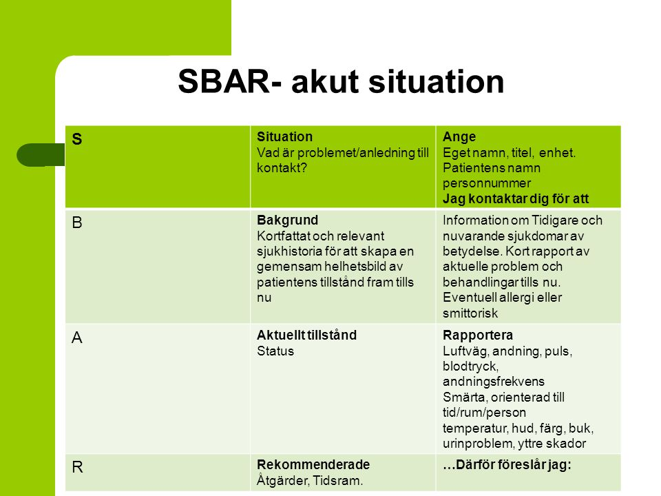 SBAR- akut situation S B A R Situation