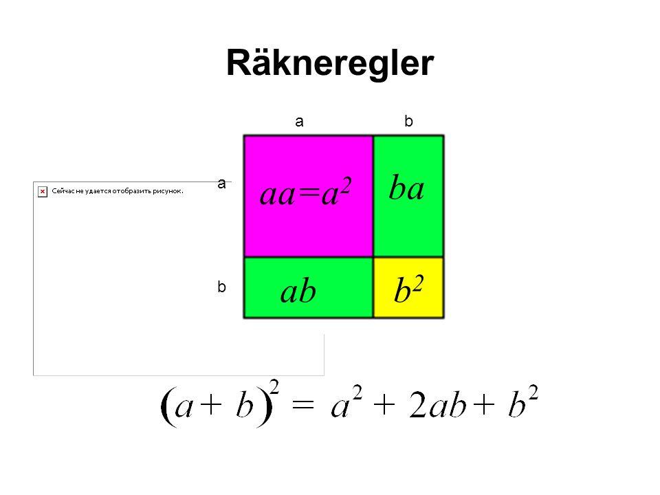 Räkneregler a b ba aa=a2 ab b2
