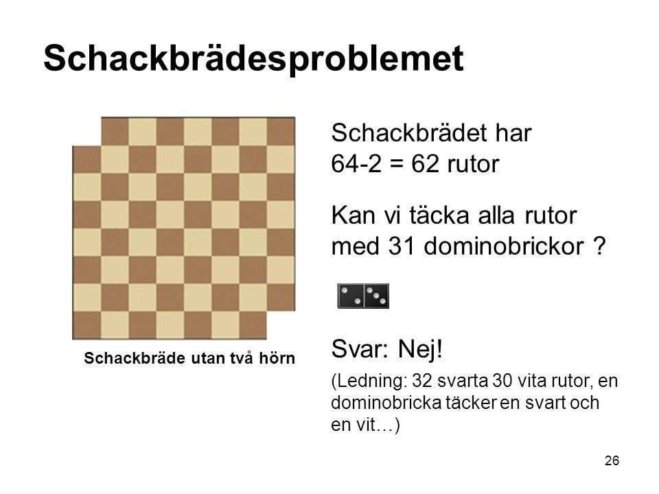 Schackbrädesproblemet