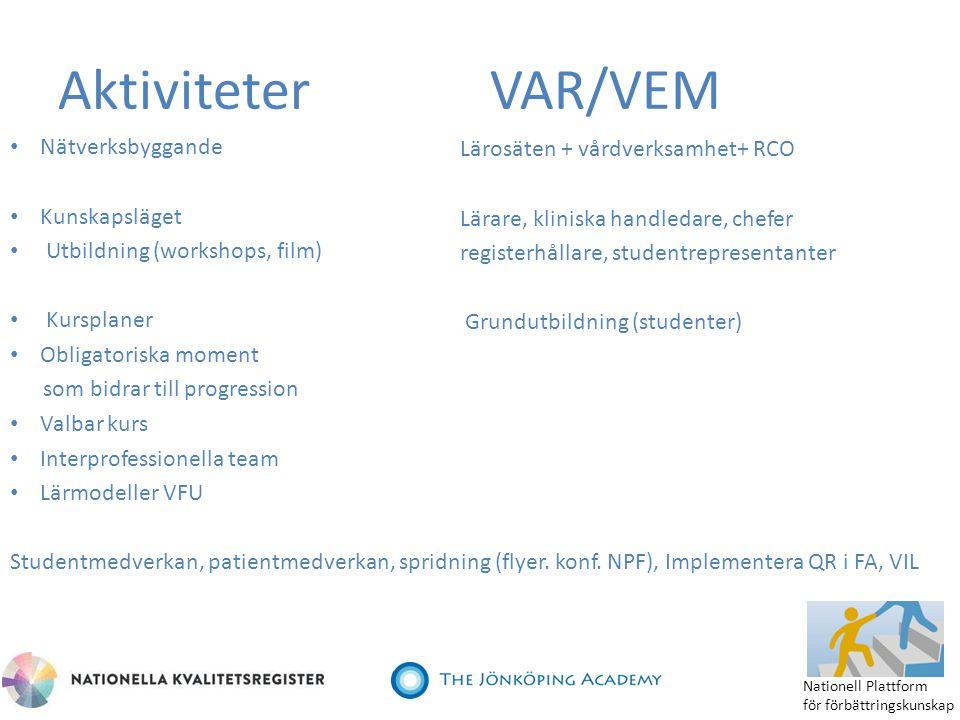 Aktiviteter VAR/VEM Nätverksbyggande Lärosäten + vårdverksamhet+ RCO