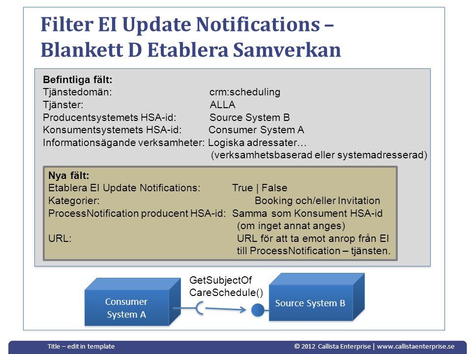 Filter EI Update Notifications – Blankett D Etablera Samverkan