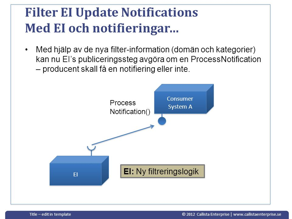 Filter EI Update Notifications Med EI och notifieringar…
