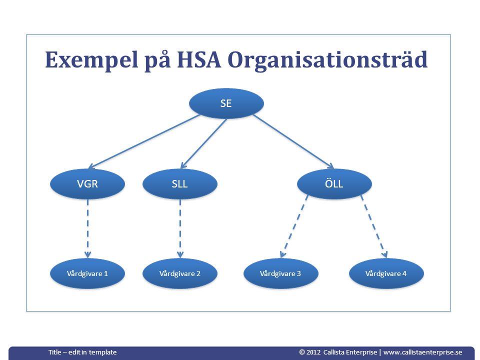 Exempel på HSA Organisationsträd