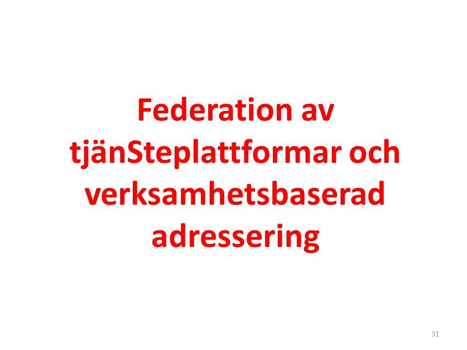 Federation av tjänSteplattformar och verksamhetsbaserad adressering
