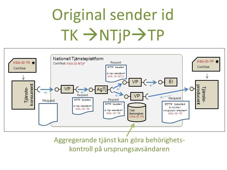 Original sender id TK NTjPTP