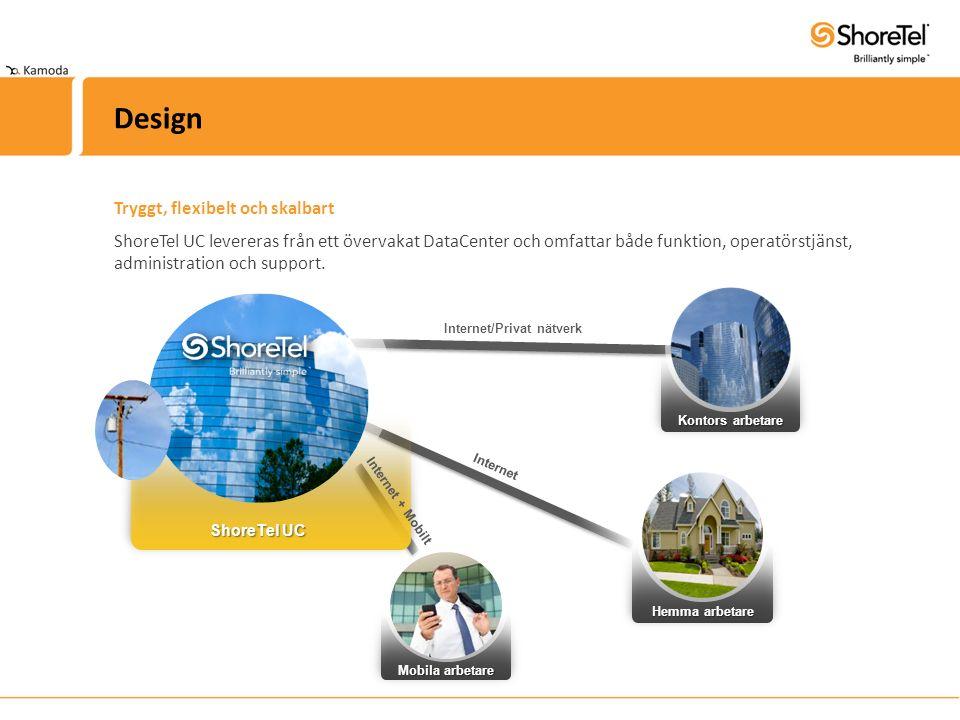 Företagssetup Kundanpassad design som fungerar