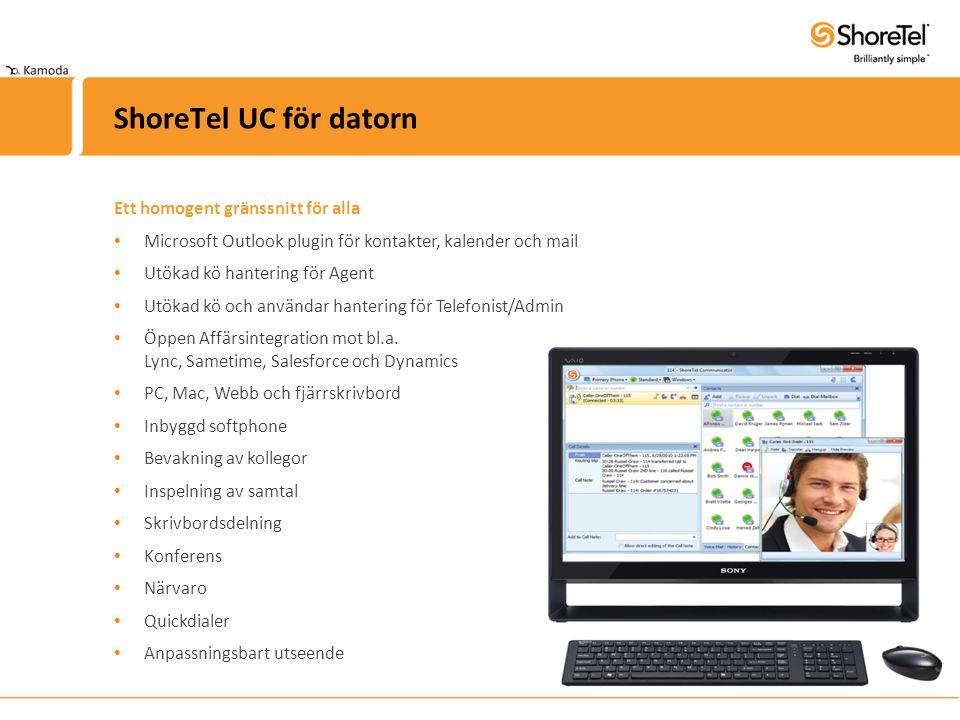 ShoreTel UC för mobilen