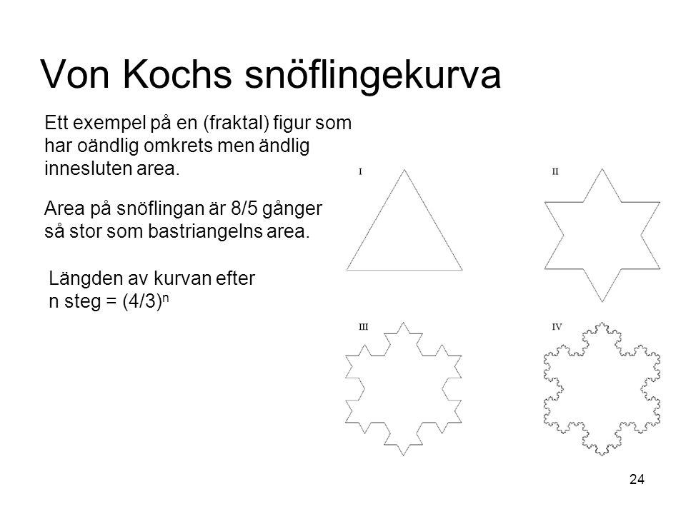 Von Kochs snöflingekurva