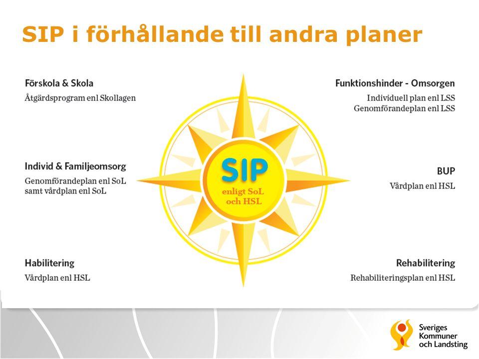 SIP i förhållande till andra planer