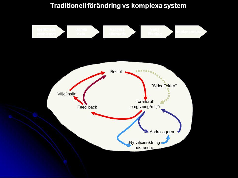 Traditionell förändring vs komplexa system