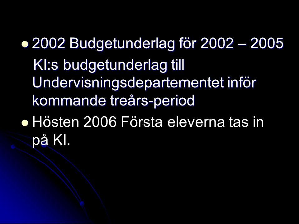 2002 Budgetunderlag för 2002 – 2005 KI:s budgetunderlag till Undervisningsdepartementet inför kommande treårs-period.