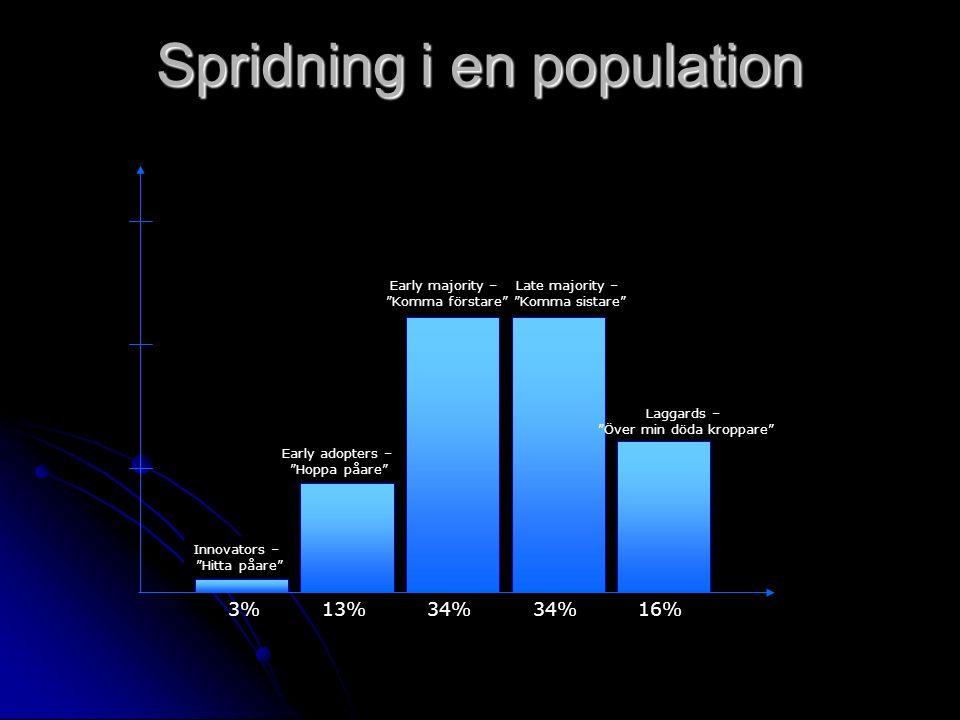 Spridning i en population