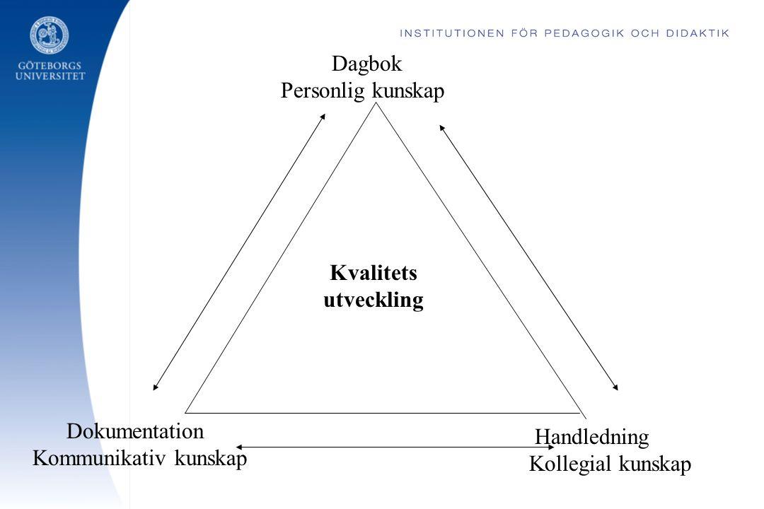 Dagbok Personlig kunskap. Kvalitets. utveckling. Dokumentation. Kommunikativ kunskap. Handledning.