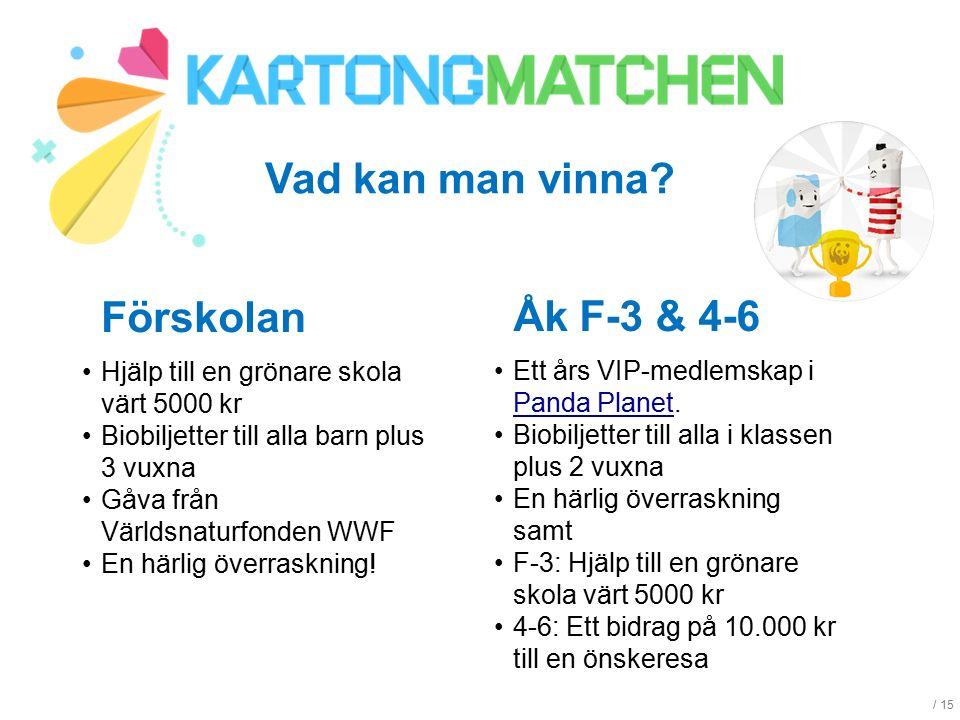 Vad kan man vinna Förskolan Åk F-3 & 4-6