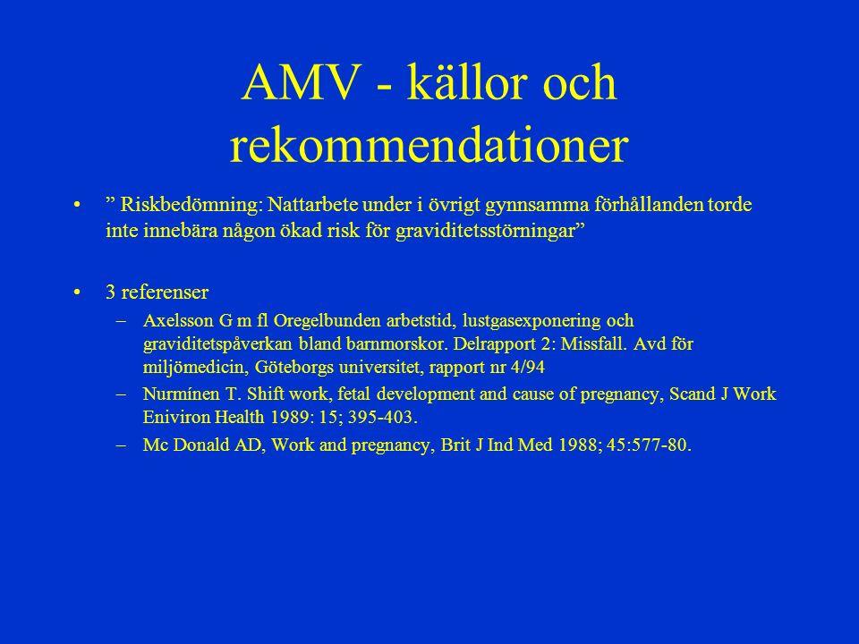 AMV - källor och rekommendationer