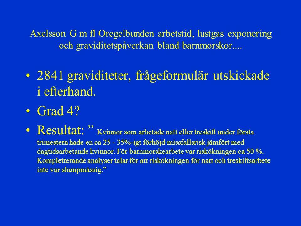 2841 graviditeter, frågeformulär utskickade i efterhand. Grad 4