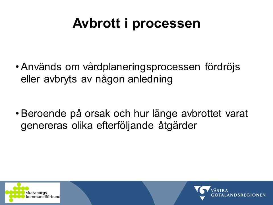 Avbrott i processen Används om vårdplaneringsprocessen fördröjs eller avbryts av någon anledning.