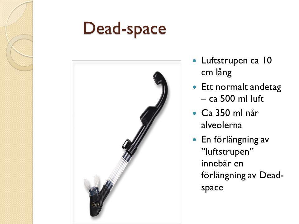 Dead-space Luftstrupen ca 10 cm lång