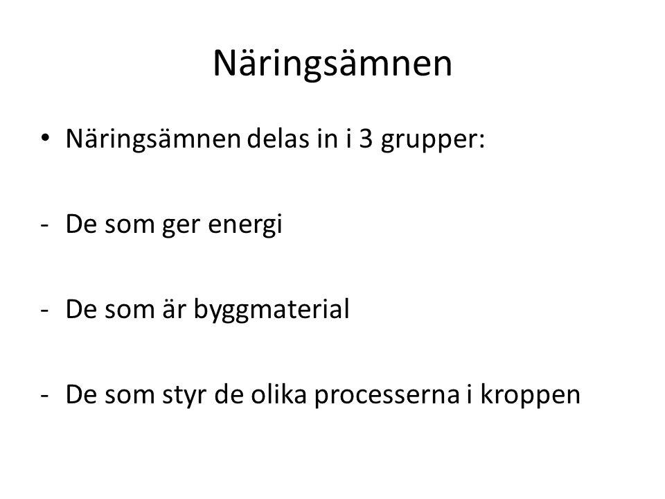 Näringsämnen Näringsämnen delas in i 3 grupper: De som ger energi
