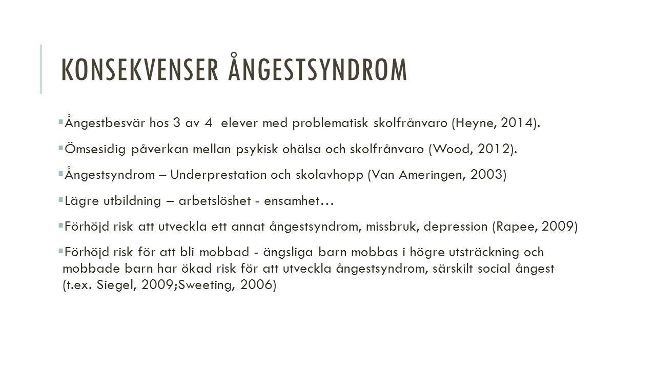 Konsekvenser ångestsyndrom