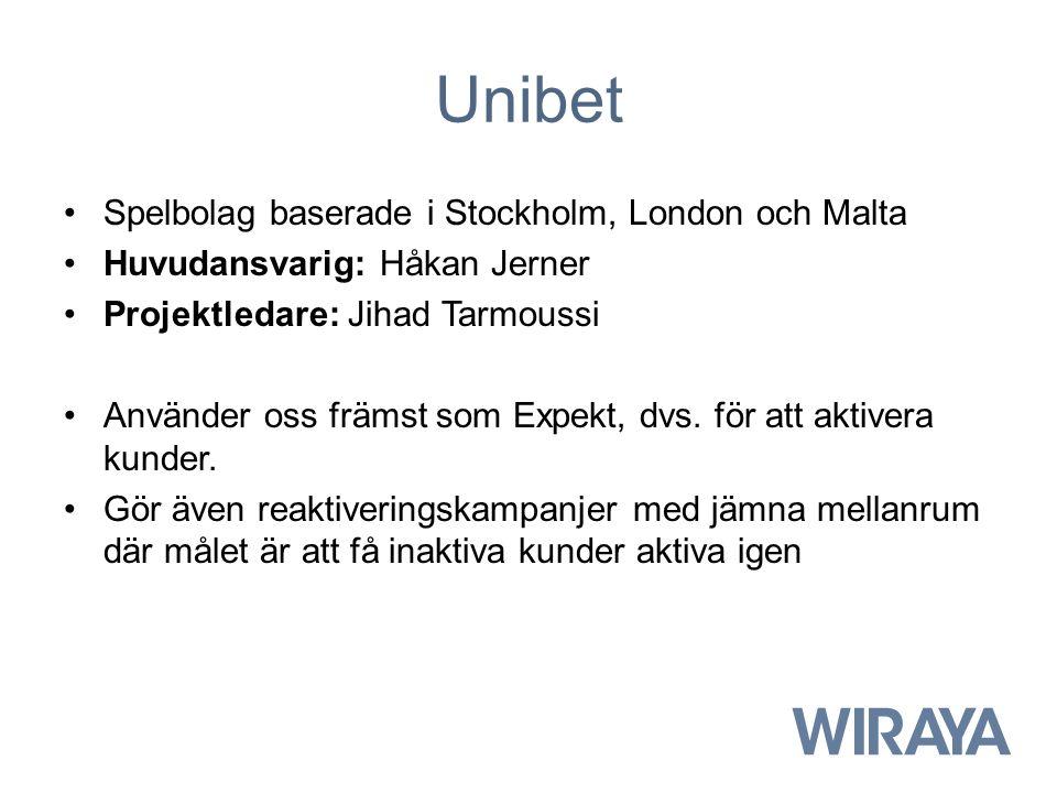 Unibet Spelbolag baserade i Stockholm, London och Malta
