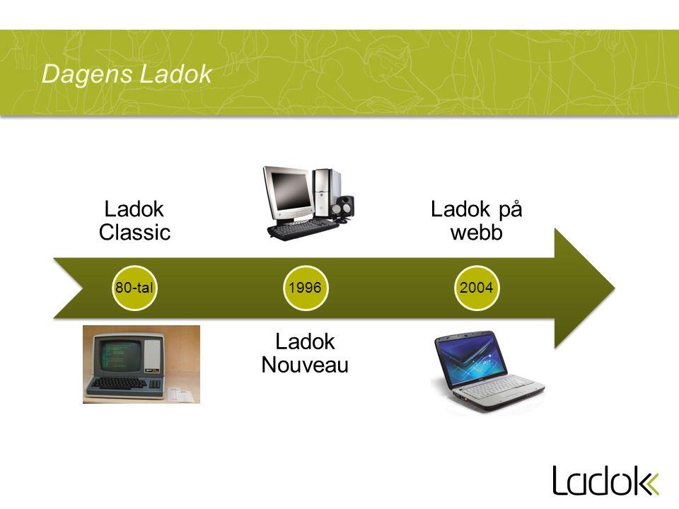 Dagens Ladok Ladok Classic Ladok Nouveau Ladok på webb 80-tal 1996
