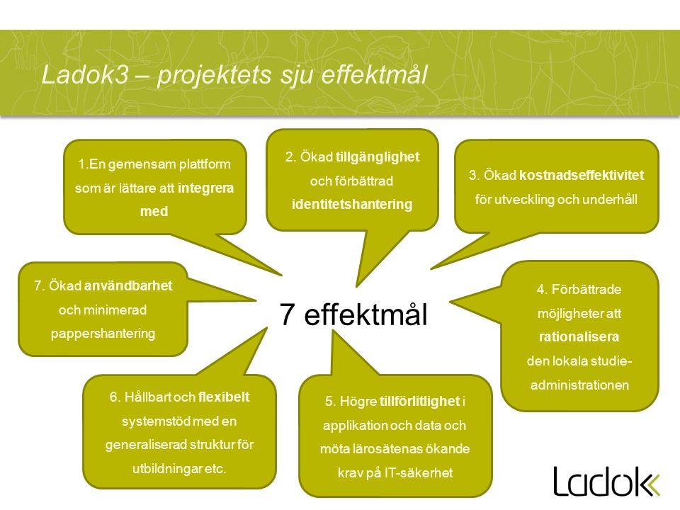 Ladok3 – projektets sju effektmål