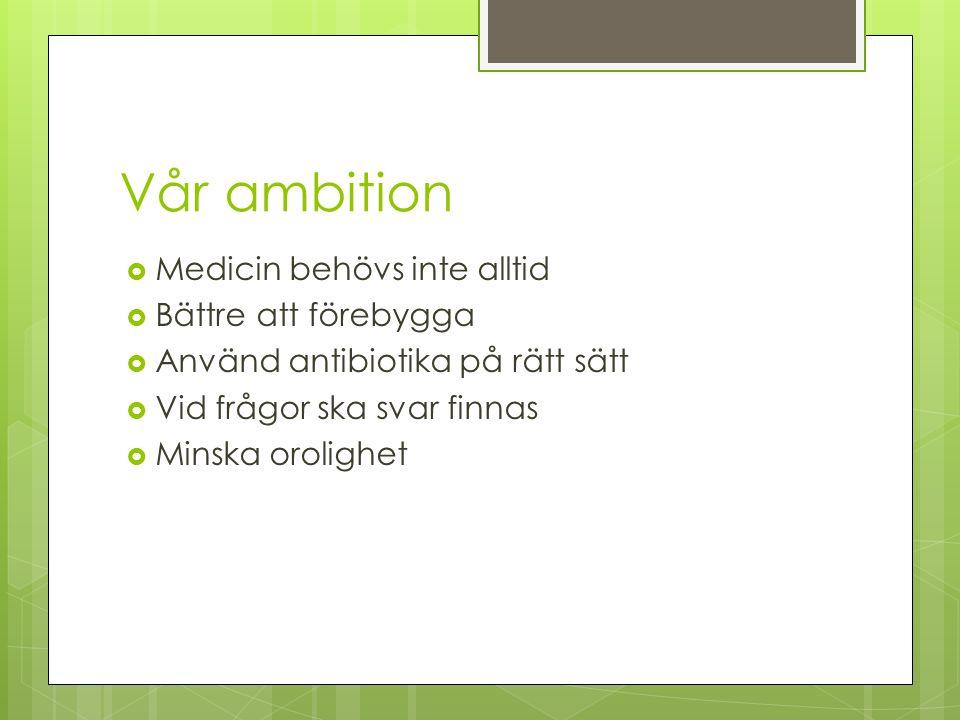 Vår ambition Medicin behövs inte alltid Bättre att förebygga