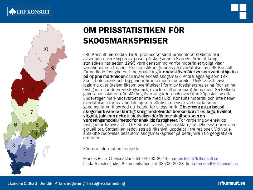 Om prisstatistiken för skogsmarkspriser