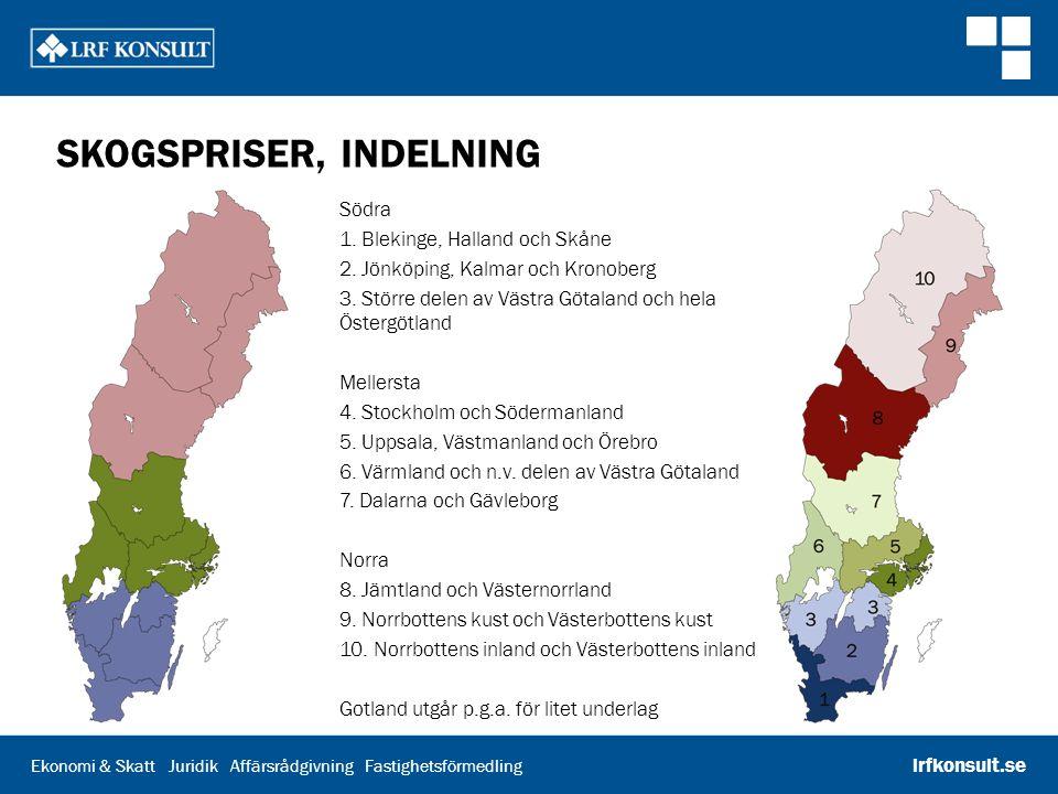 Skogspriser, indelning