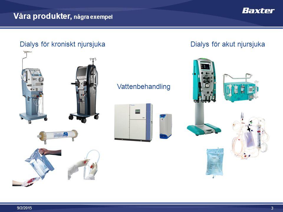 Våra produkter, några exempel