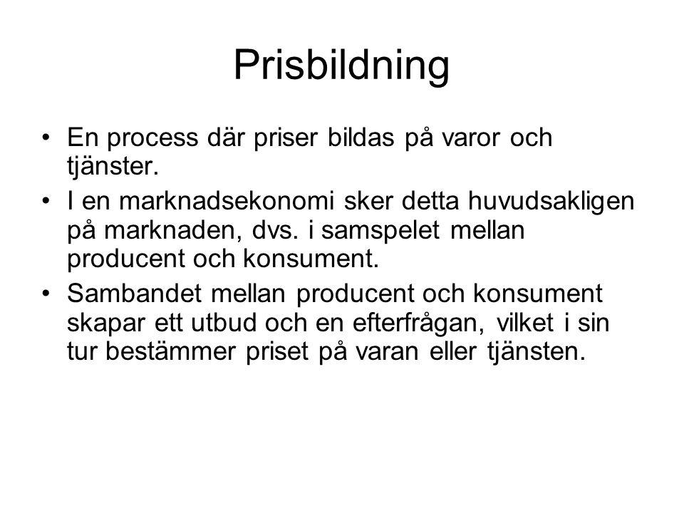 Prisbildning En process där priser bildas på varor och tjänster.