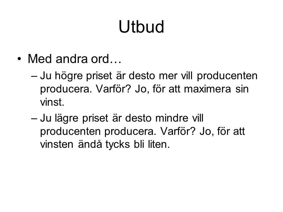 Utbud Med andra ord… Ju högre priset är desto mer vill producenten producera. Varför Jo, för att maximera sin vinst.