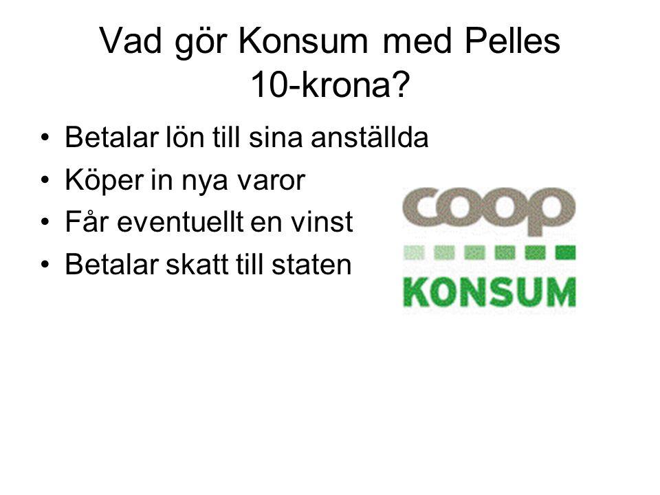Vad gör Konsum med Pelles 10-krona