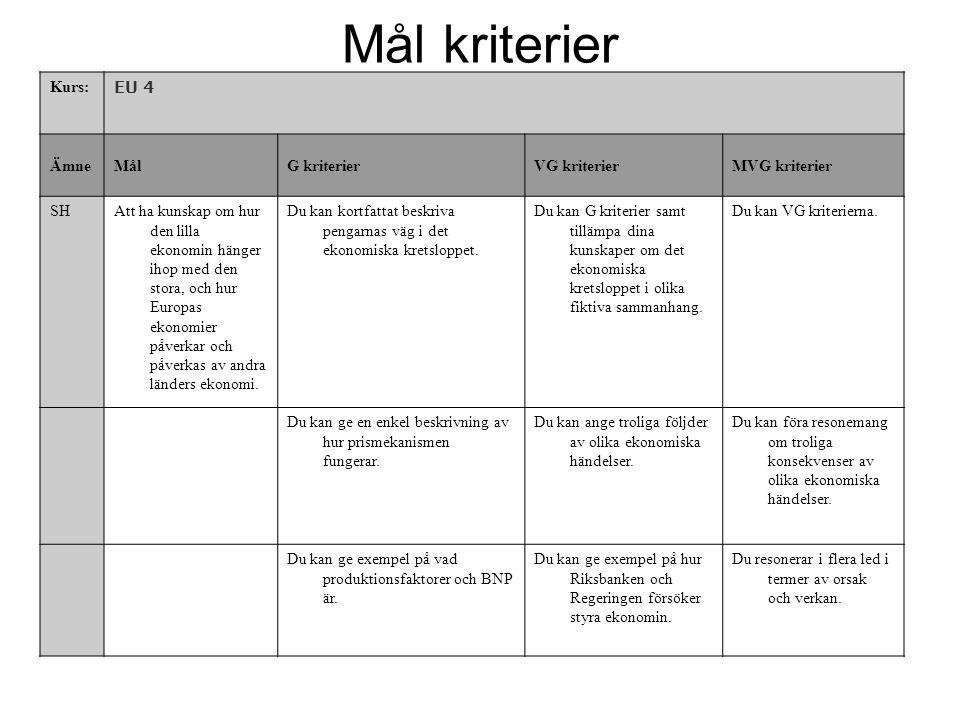 Mål kriterier Kurs: EU 4 Ämne Mål G kriterier VG kriterier