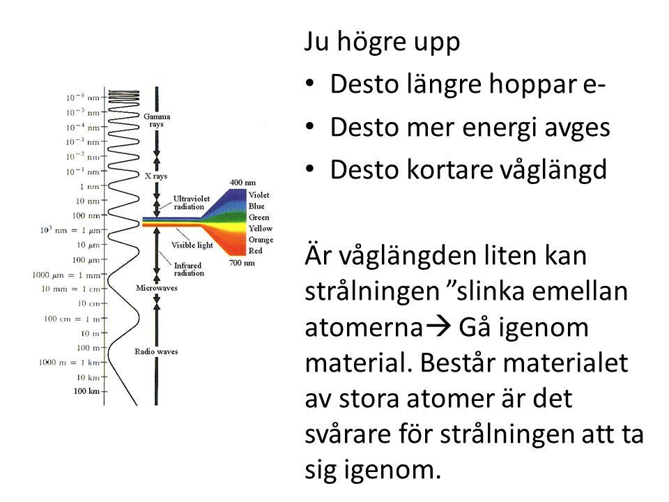 Ju högre upp Desto längre hoppar e- Desto mer energi avges. Desto kortare våglängd.