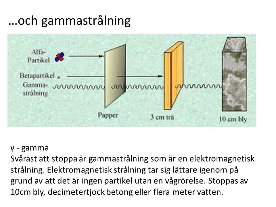 …och gammastrålning γ - gamma