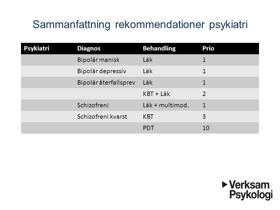 Sammanfattning rekommendationer psykiatri