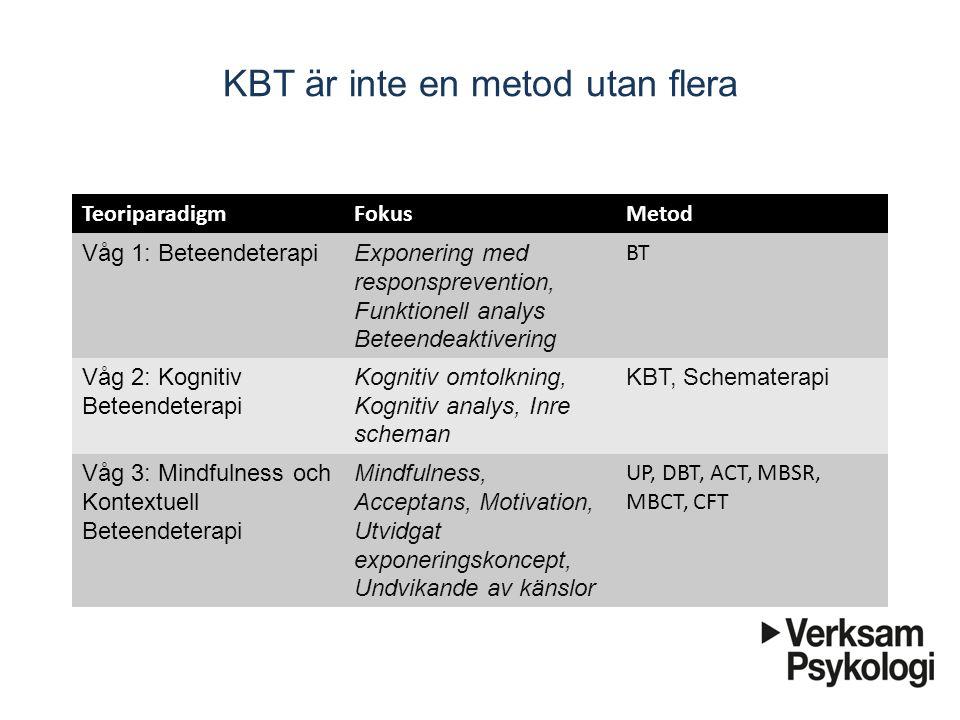 KBT är inte en metod utan flera